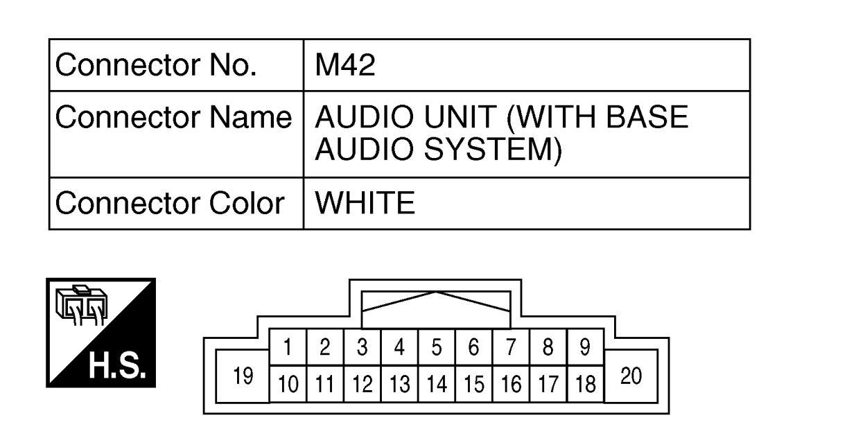 Nissan Nv200 Radio Wiring Diagram Pictures